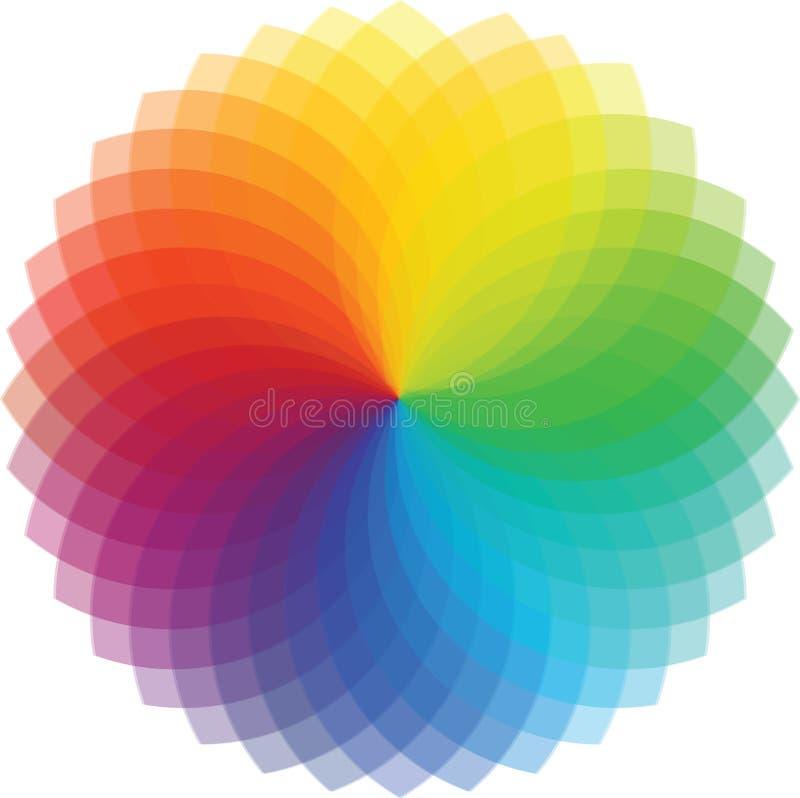 De achtergrond van het kleurenwiel. Vectorillustratie stock afbeelding