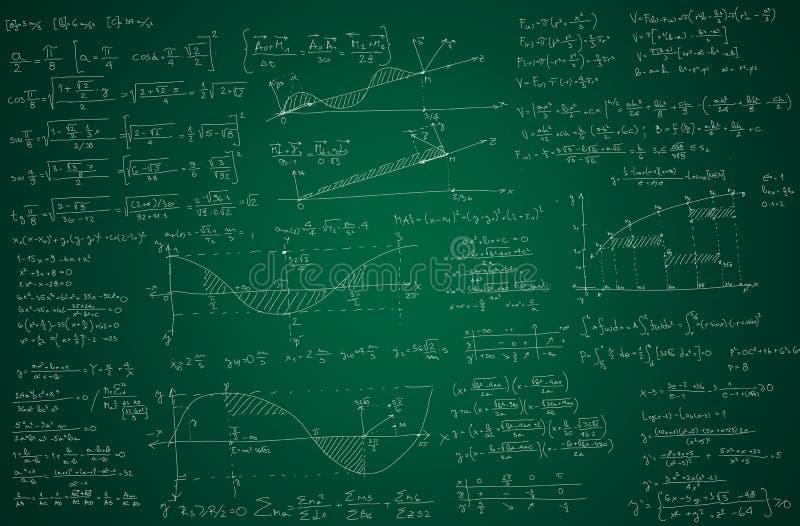 De achtergrond van Math stock illustratie