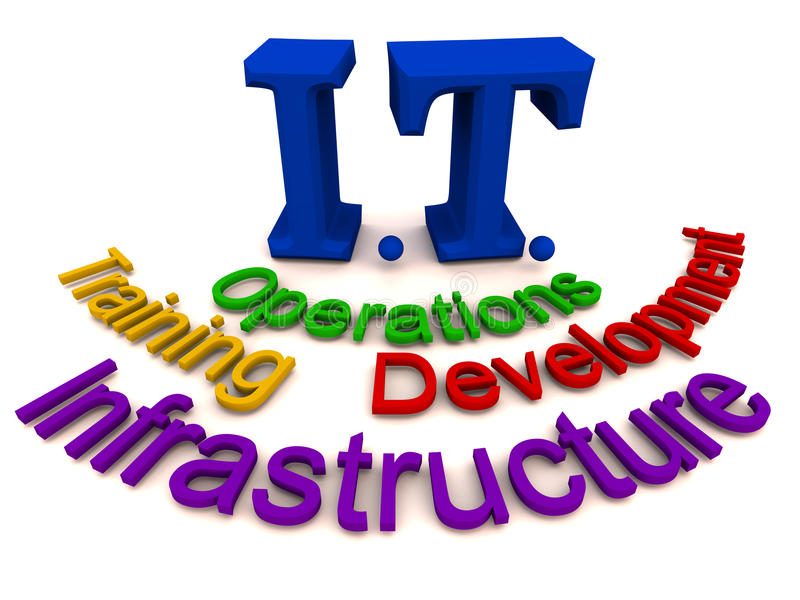 De afdelingen of de disciplines van IT royalty-vrije illustratie