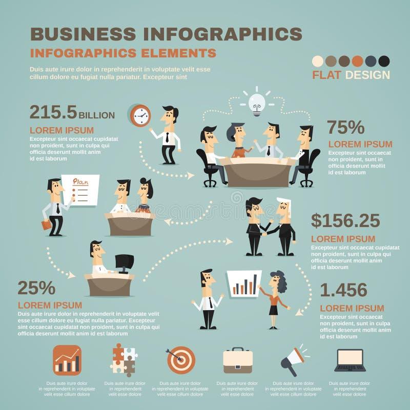 De affiche van de infographicspresentatie van het bureauwerk royalty-vrije illustratie