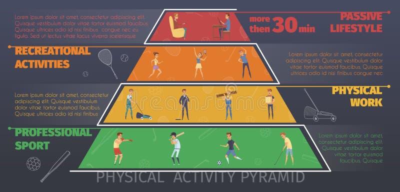 De Affiche van fysische activiteitinfographic royalty-vrije illustratie