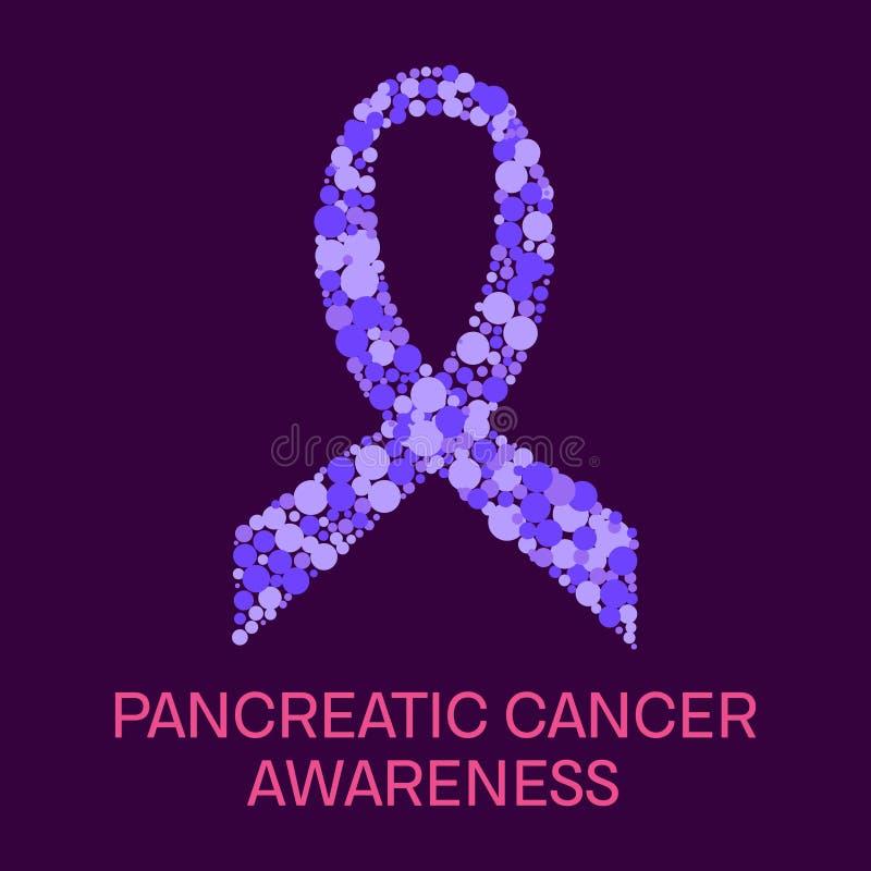 De alvleesklier- affiche van het kankerlint royalty-vrije illustratie