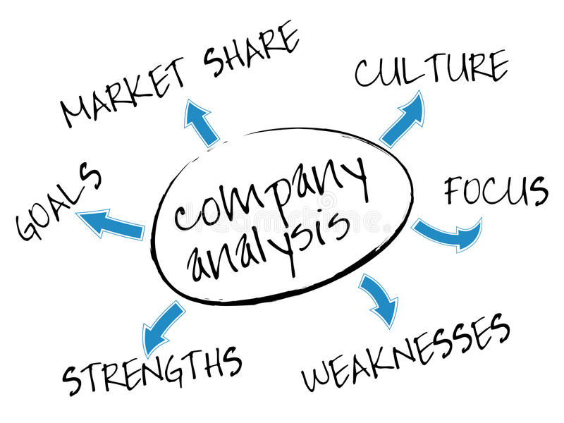 De analysegrafiek van het bedrijf royalty-vrije illustratie