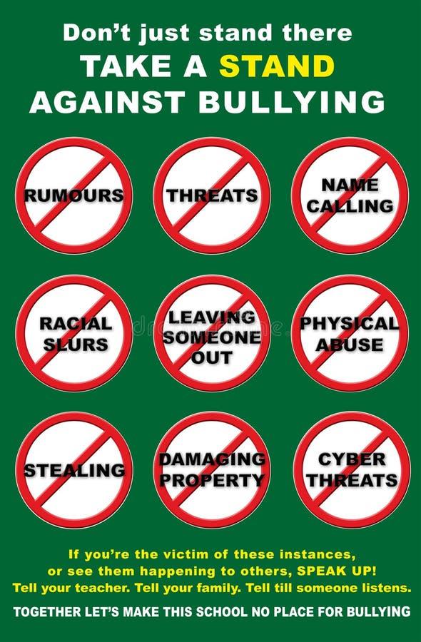 De anti Affiche van de Intimidatie
