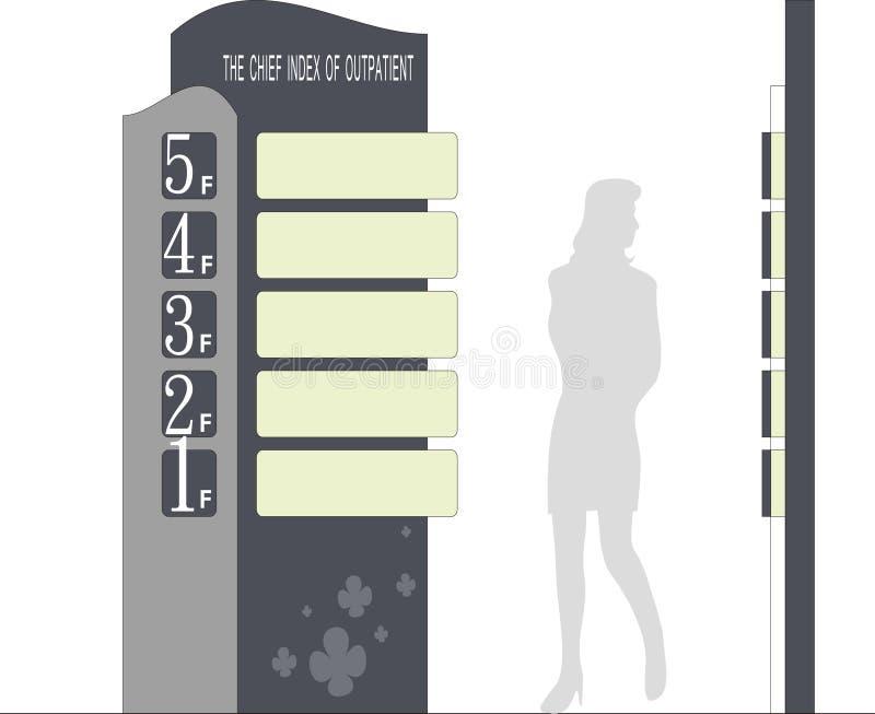 De arcade voorziet van wegwijzers stock afbeeldingen