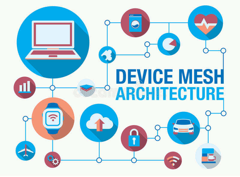 De architectuur vectorillustratie van het apparatennetwerk royalty-vrije illustratie