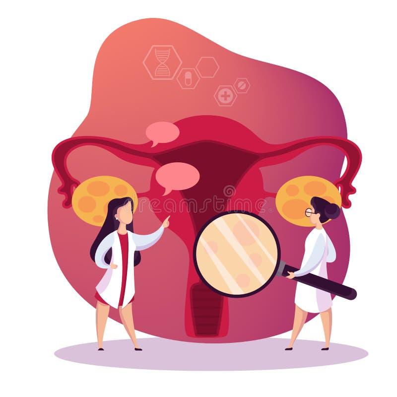 De arts maakt het concept van het baarmoederonderzoek Gynaecologie en wijfje stock illustratie