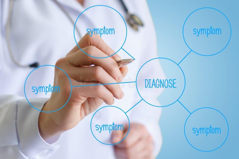 De arts trekt een diagram van diagnose van de patiënt stock fotografie