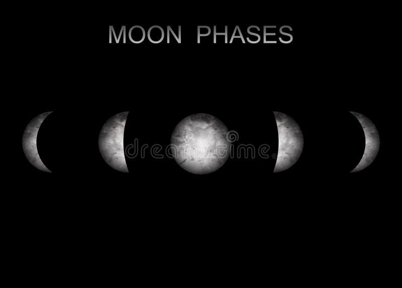 De astronomie realistisch beeld van maanfasen op zwarte achtergrond Vectorillustratie van cyclus van nieuw aan volle maan stock illustratie