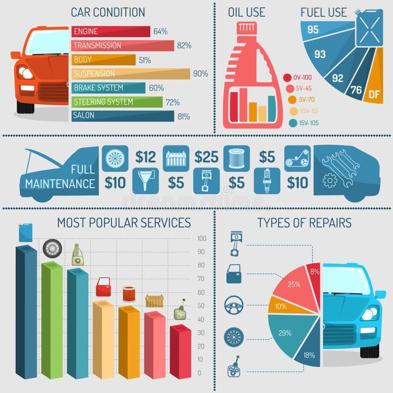 De autodienst Infographics stock illustratie