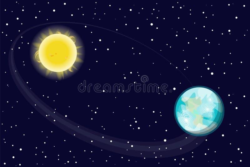 De baan van de Aardes omwenteling rond de zon Speel de planeet mee Vector royalty-vrije illustratie