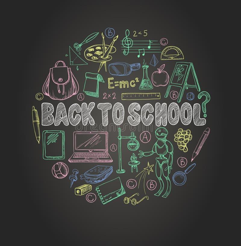 De banner terug naar school met school levert, zoals een rugzak, boek, laptop, bol en anderen, getrokken krijt op een bord royalty-vrije illustratie