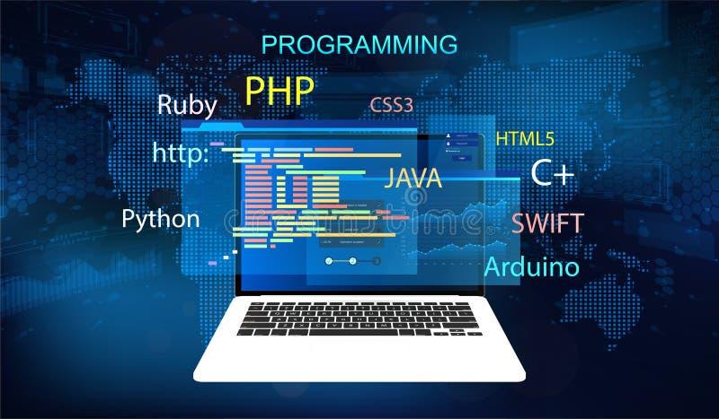 De banner van het programmeringsconcept stock illustratie
