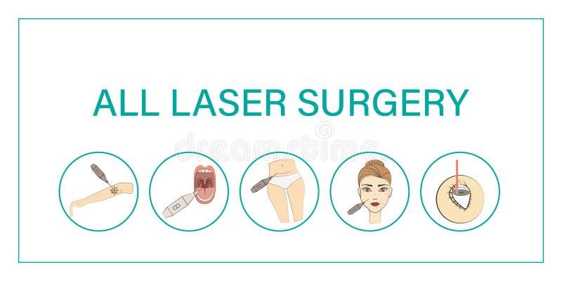 De banner van de laserchirurgie Geplaatste de pictogrammen van de lijnkleur Vectorillustratie voor websites, tijdschriften, broch stock illustratie