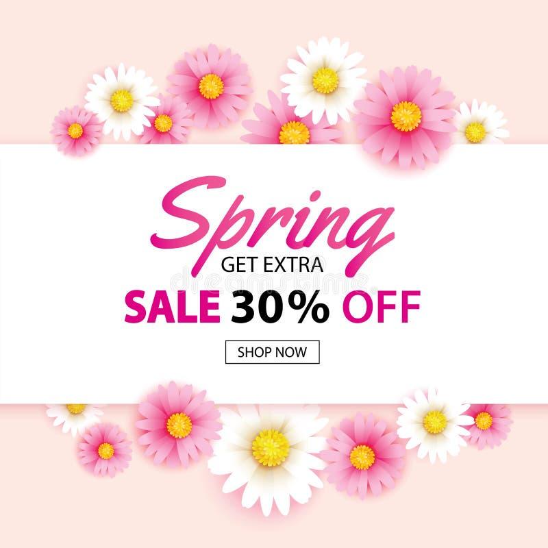 De banner van de de lenteverkoop met bloeiend bloemenmalplaatje als achtergrond Ontwerp voor reclame, vliegers, affiches, brochur royalty-vrije illustratie