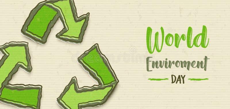 De banner van de milieudag van groen kringloopsymbool stock illustratie