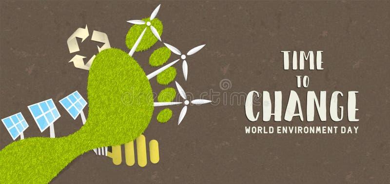 De banner van de milieudag van groene koolstofvoetafdruk vector illustratie