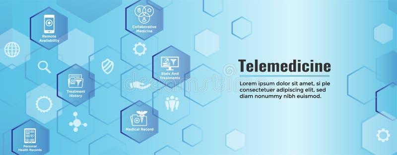De banner van de telegeneeskundekopbal voor Web - pictogram met telehealth, e wordt geplaatst dat royalty-vrije illustratie