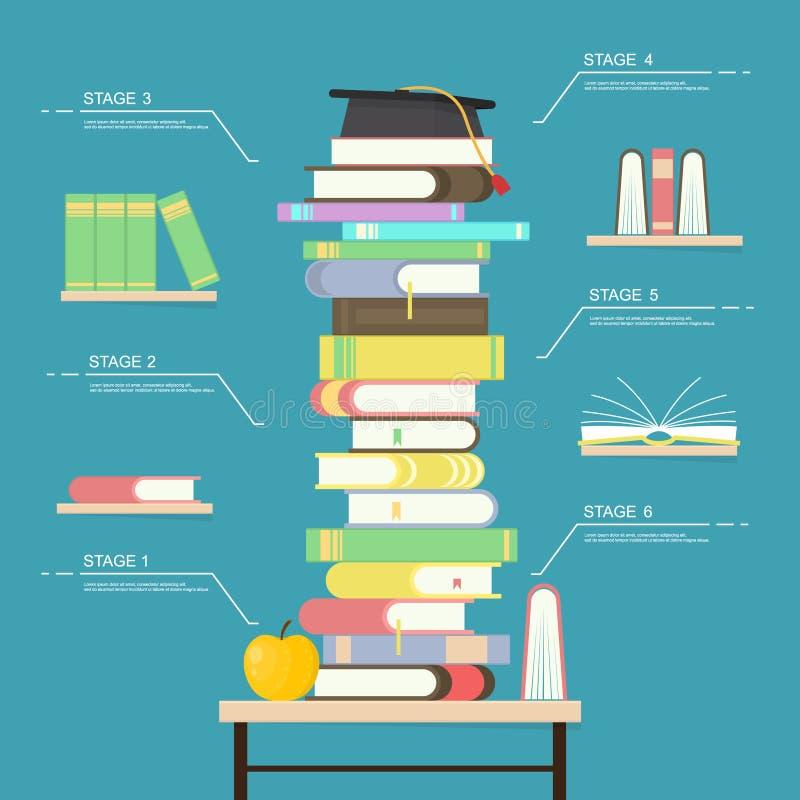 De Bannerkaart van Infographic van het beeldverhaalonderwijs met Boeken Vector vector illustratie