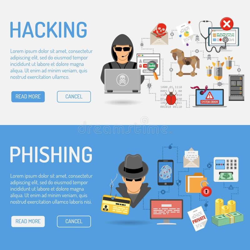 De Banners van de Cybermisdaad stock illustratie
