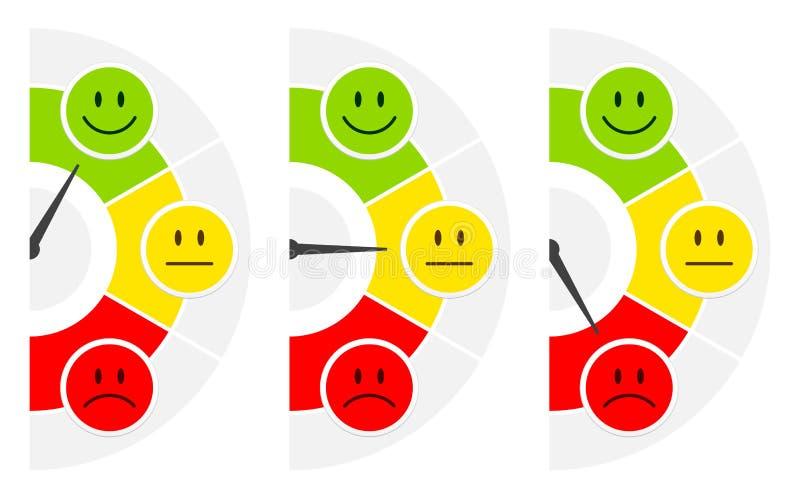 De de Barometer Publieke Opinie van de drie Gezichtenkleur Verticale Rechterkant stock illustratie