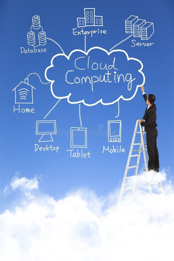 De bedrijfsmens trekt wolk gegevensverwerkingsgrafiek stock fotografie