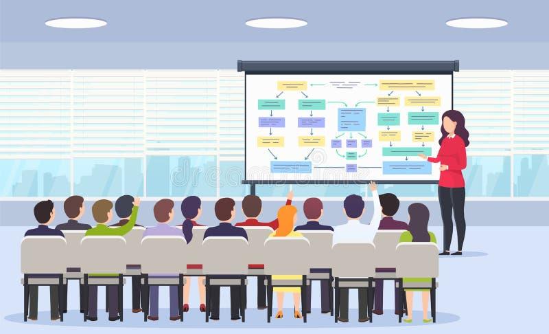 De bedrijfspersoon onderwijst een lezing op bedrijfsstrategie, e-commerce en marketing voor een zittingspubliek vector illustratie