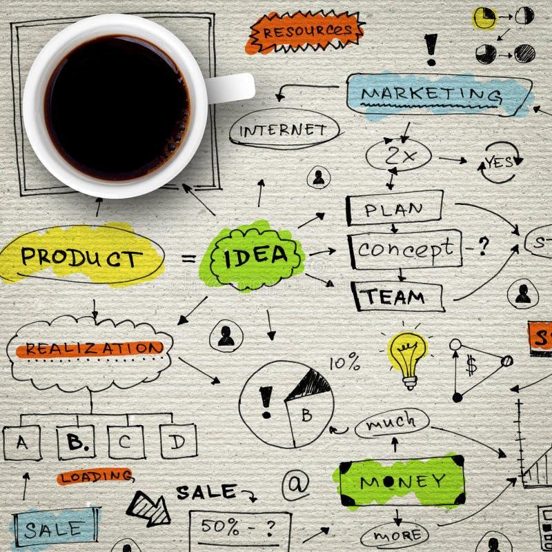 De bedrijfsstrategie van de koffiekop en stock afbeeldingen