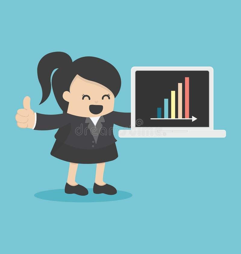 De bedrijfsvrouw die laptop computer in bureau tonen toont grafiek royalty-vrije illustratie