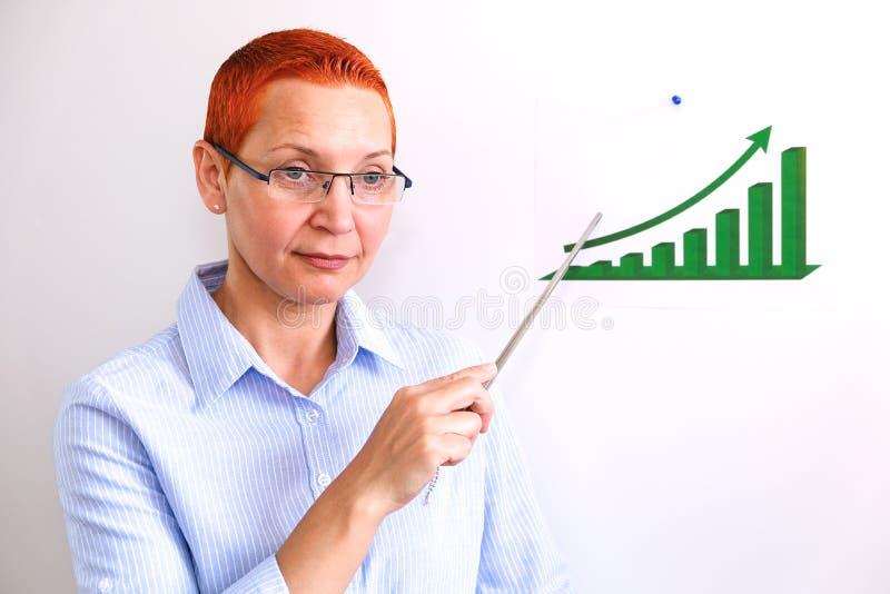 De bedrijfsvrouw leidt bedrijfs opleiding Bedrijfsmensen die op presentatie op kantoor hebben Zakenman die op de Raad voorstellen royalty-vrije stock foto