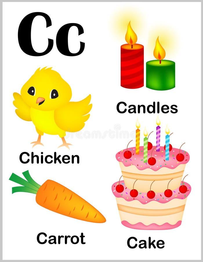 De beelden van de alfabetbrief C stock illustratie