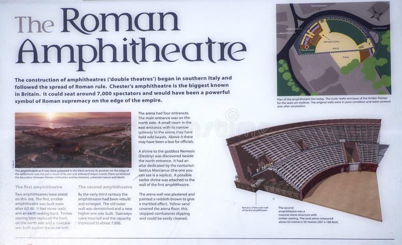De belangrijkste Roman eigenschap is amphitheatre enkel buiten de muren die archeologisch onderzoek ondergaat royalty-vrije stock foto