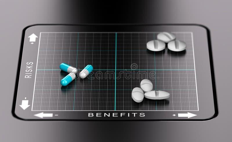 De Beoordeling van het risicovoordeel van Drugs royalty-vrije illustratie