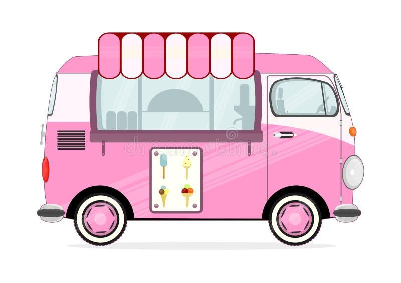 De Bestelwagen van het roomijs stock illustratie