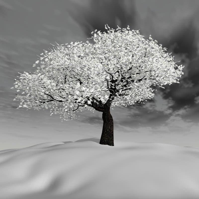 De bevroren winter vector illustratie