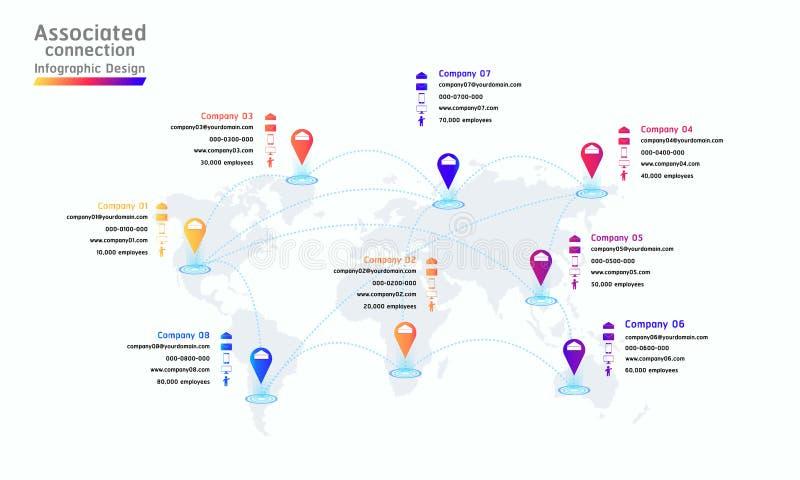 De bijbehorende van de de verbindingswereld van de bedrijffabriek van het de kaartteken van het het punt infographic ontwerp vect stock illustratie