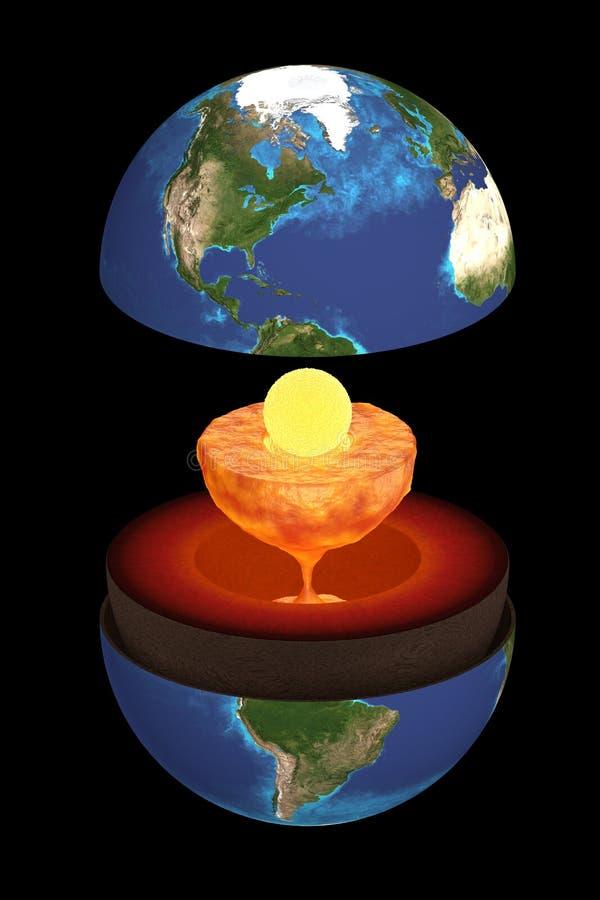 De binnenstructuur van de aarde