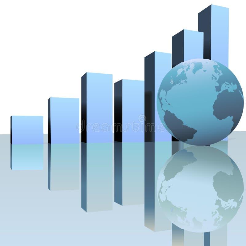 De blauwe Globale Grafieken van de Groei van de Winst met de Bol van de Wereld