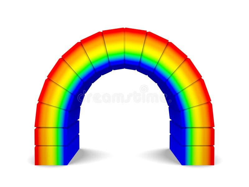 De Boog van de regenboog stock fotografie