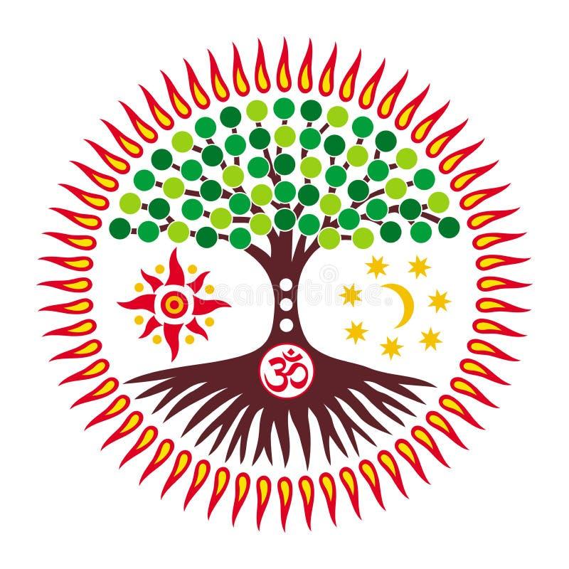 De boom van het leven in een zonnige halo met symbool aum/om/ohm Vector stock illustratie