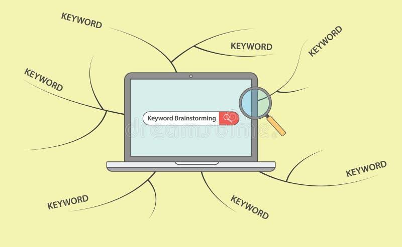 De brainstorming van het Seosleutelwoord met laptop en hersenen het stormen kaart vector illustratie