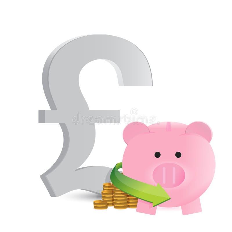 De Britse winsten van pondbesparingen vector illustratie