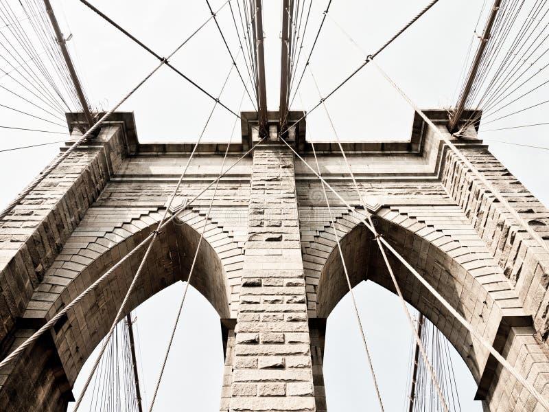 De Brug NYC van Brooklyn stock fotografie