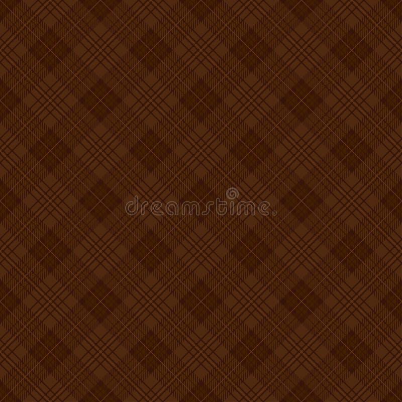 De bruine achtergrond van de geruit Schots wollen stofcontrole vector illustratie