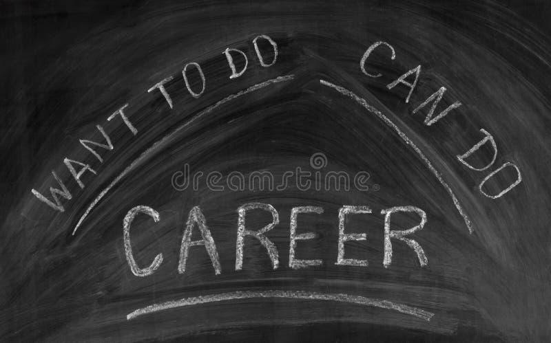 De carrière, wil doen, kan doen, geschreven op een gebruikt bord royalty-vrije stock foto