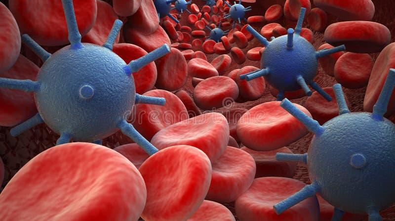 De Cellen en het virus van het bloed. vector illustratie