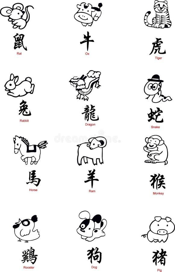 De Chinese dierenriem zingt, Japanse symbolen en namen royalty-vrije illustratie