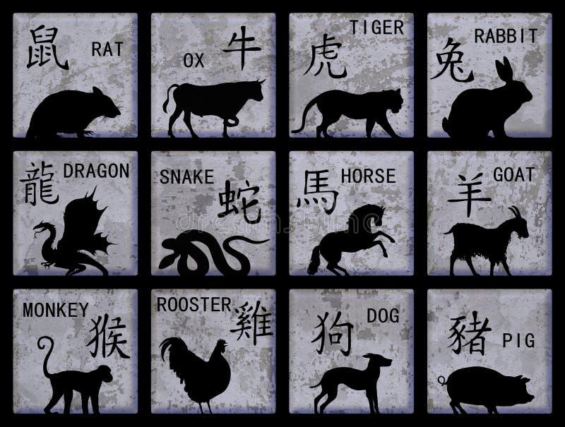 De Chinese symbolen van de Dierenriem royalty-vrije illustratie