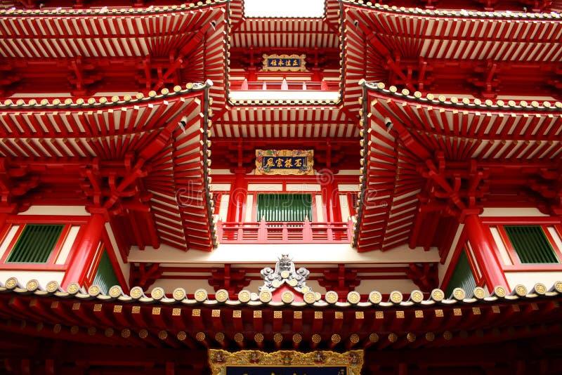 De Chinese Textuur van de Tempel van Boedha royalty-vrije stock afbeeldingen