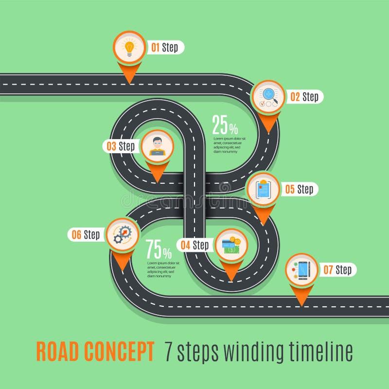 De chronologie van het wegconcept, infographic grafiek, vlakke stijl royalty-vrije illustratie